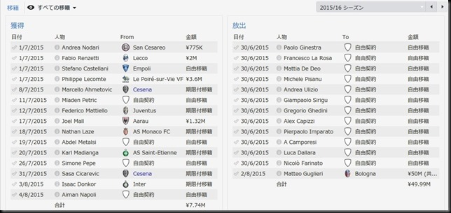 Bellaria2015-2016 Transfer