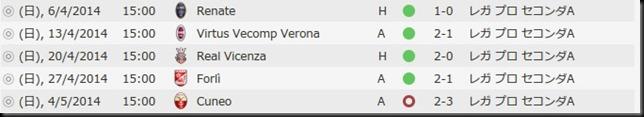 Bellaria.2013-2014 4~5A