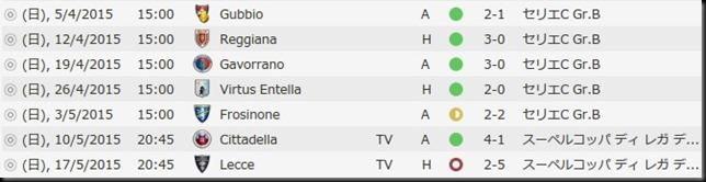 Bellaria.2014-2015 4~5A