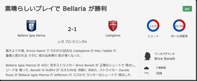 Bellaria.2014.3.16