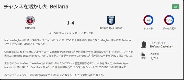 Bellaria.2015.5.10