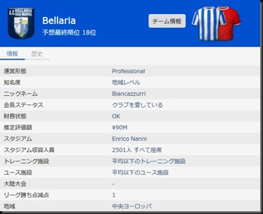Bellaria.Profile