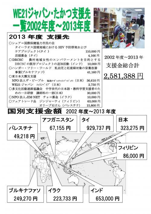 2013年度支援先報告修正版