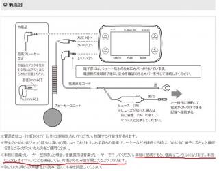 Z320B仕様書