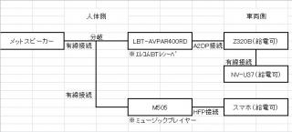 BT接続2