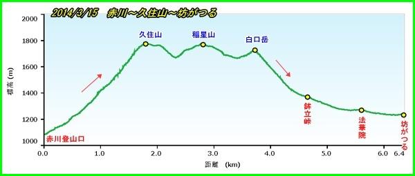 002 九重(赤川)PF