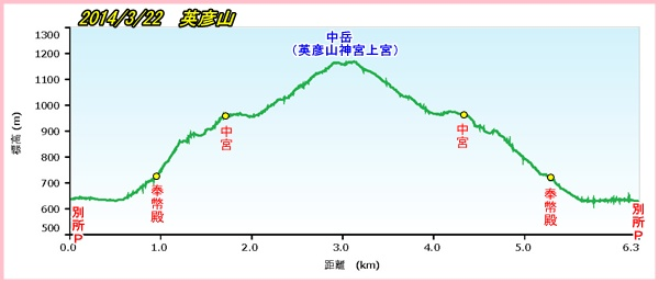 002 英彦山PF