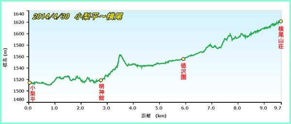 002 上高地-横尾