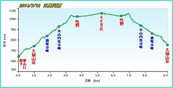 002 三里河原PF