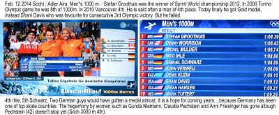 140212 Men 1000m 01