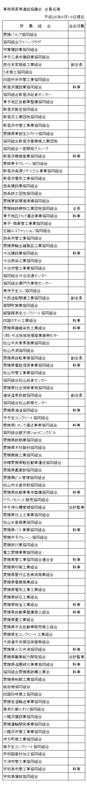 事務局長等連絡協議会会員名簿