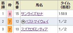 chukyo10_720.jpg