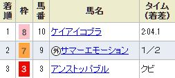 kyoto5_517.jpg