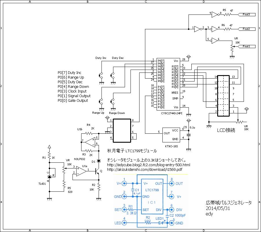 LTC1799とPSoCを使ったオシレータ