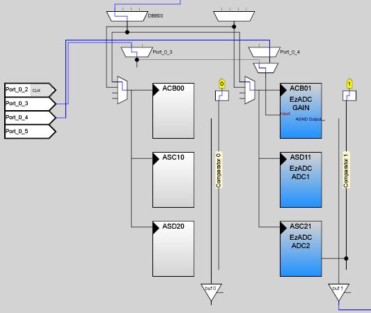 SimpleAmmeter_接続
