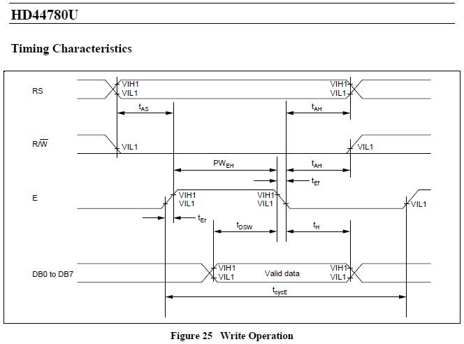 HD44780Timing_Chracteristics_20140830090947f10.png