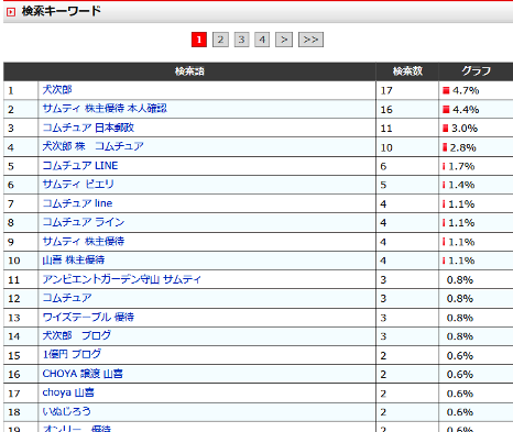 20140827223140ce7.png