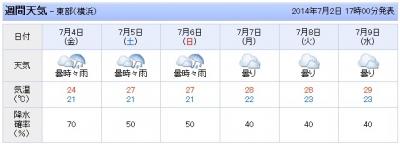 2014-07-02_19h52_53.jpg