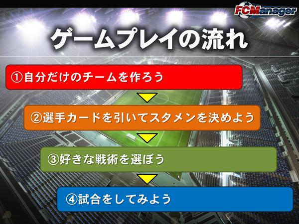 スポーツオンラインゲーム『FC Manager』
