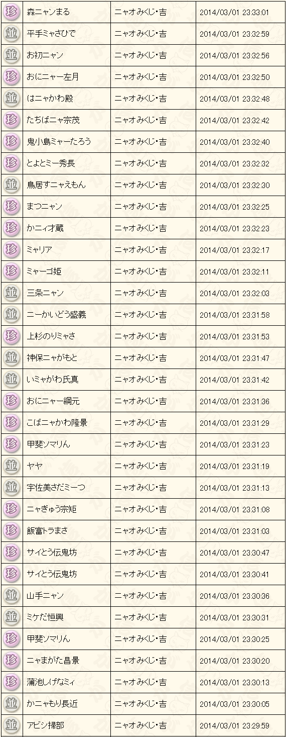 20140301235859419.png