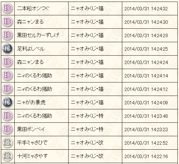2014033114263297f.png