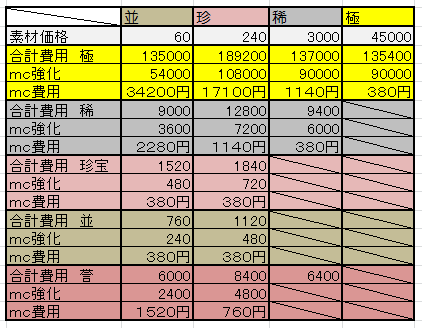 20140402101421bed.png