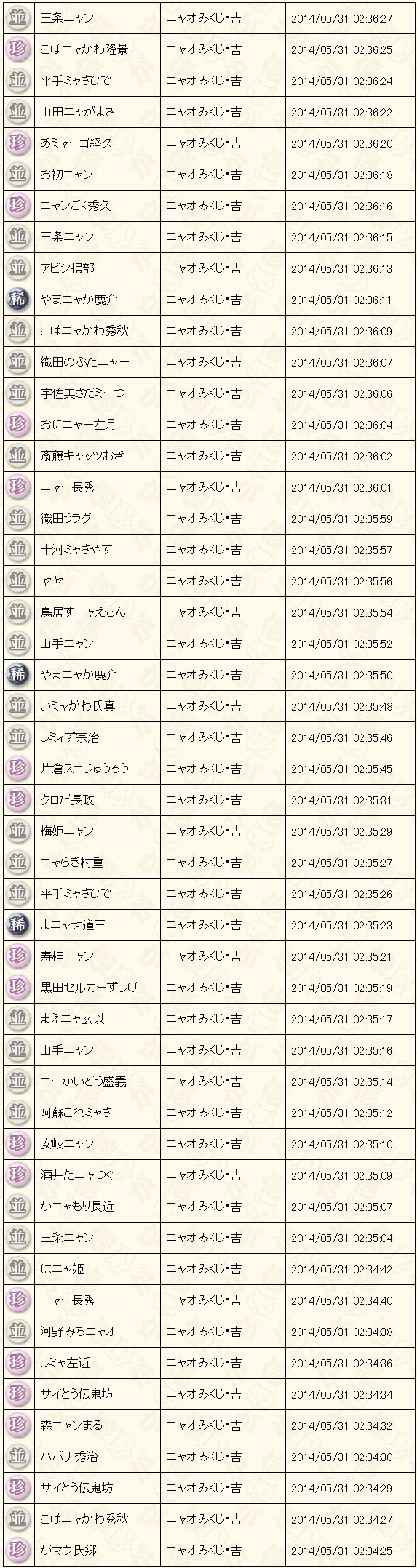 20140531024049159.png