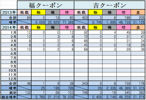 20140531030221a07.png