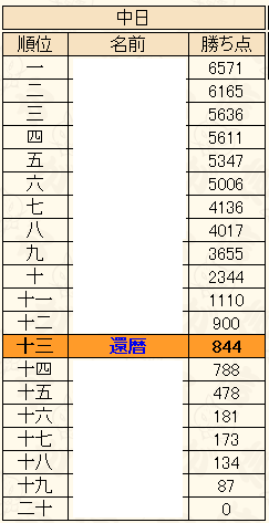 20140610003047173.png