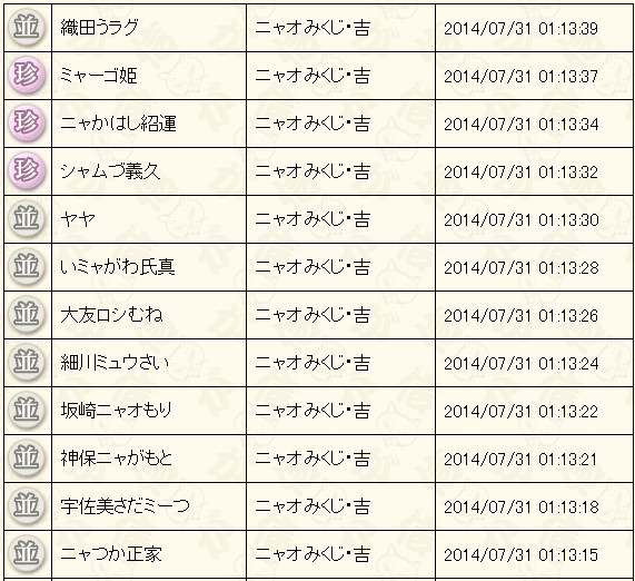 20140731012406ce4.png