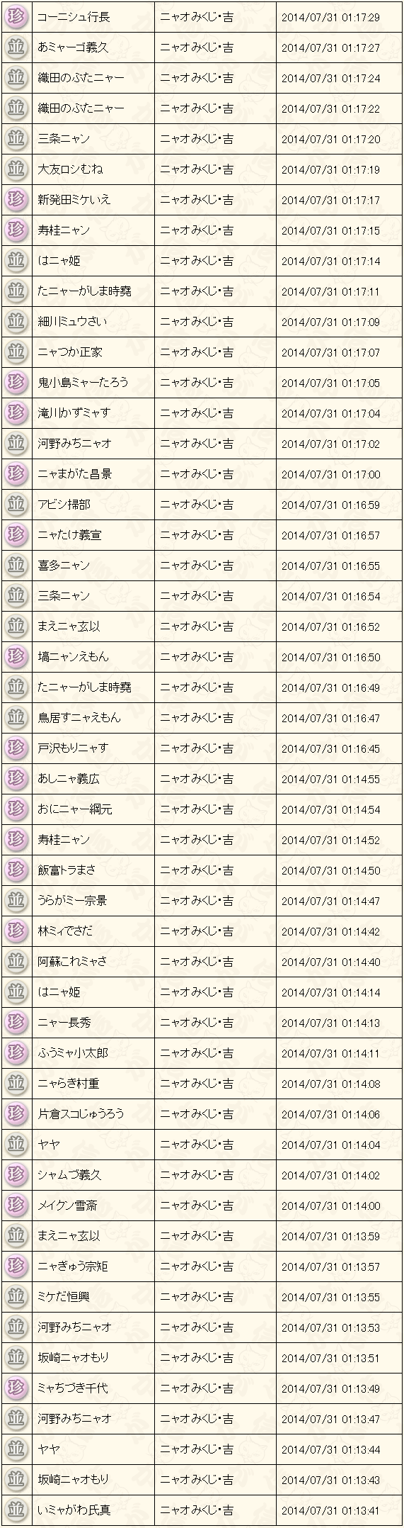 20140731012409698.png
