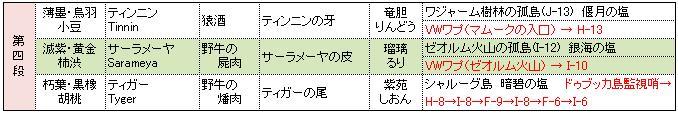 katyo-ruto-St4.jpg