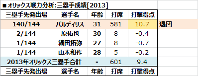 201403021036303b7.png