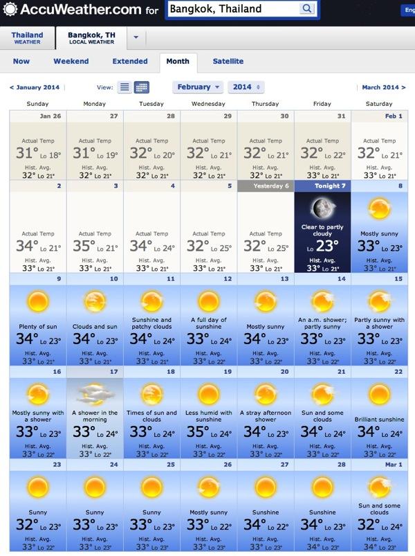 Bangkok February Weather 2014 AccuWeather Forecast for Krung Thep Thailand