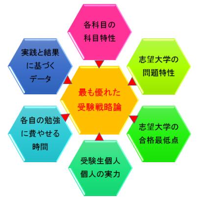 六角形1六角形