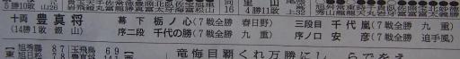 20140324・大相撲05