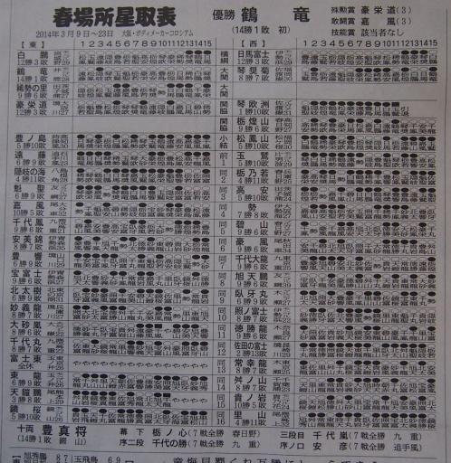 20140324・大相撲01・大