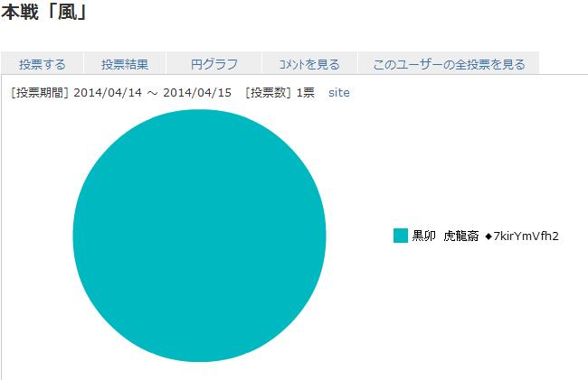 result_wind.png
