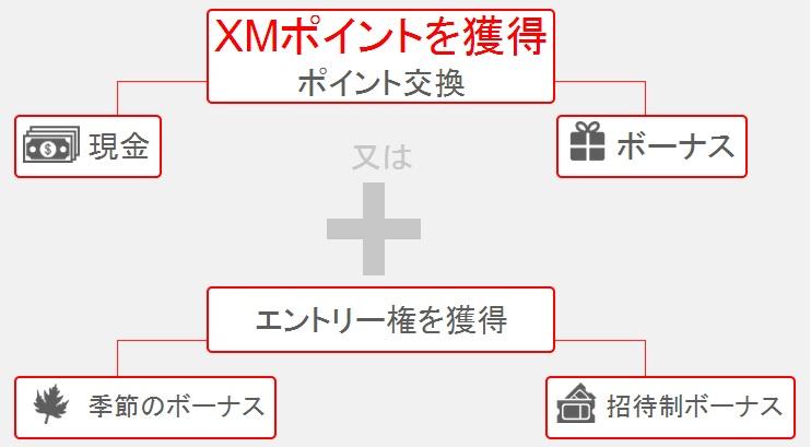 XMpointlllp.jpg
