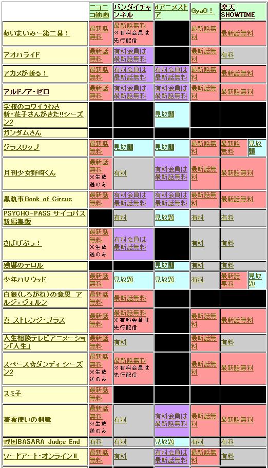 hyou-2014sm1-3.png